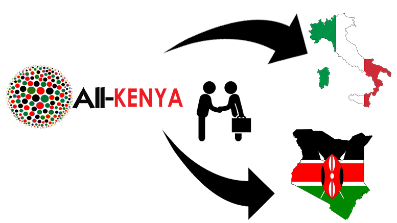 Discover Kenya Investment Sectors